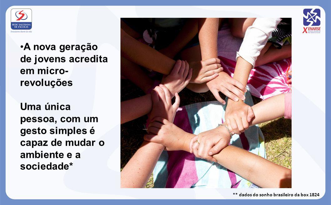 O jovem e as redes sociais 71% dos jovens atualizam os perfis com freqüência * 35% dos jovens, entre 18 e 24 anos, acreditam que as escolas e universidades são responsáveis pelas mudanças na sociedade ** * 8 a cada 10 jovens, entre 13 e 17 anos, utilizam as redes sociais * dados retirados do retirados da pesquisa McAfee ** dados do Sonho Brasileiro da BOX 1824 Text