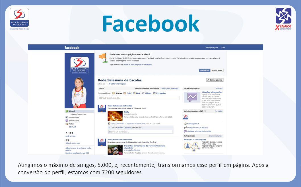 Facebook Atingimos o máximo de amigos, 5.000, e, recentemente, transformamos esse perfil em página. Após a conversão do perfil, estamos com 7200 segui