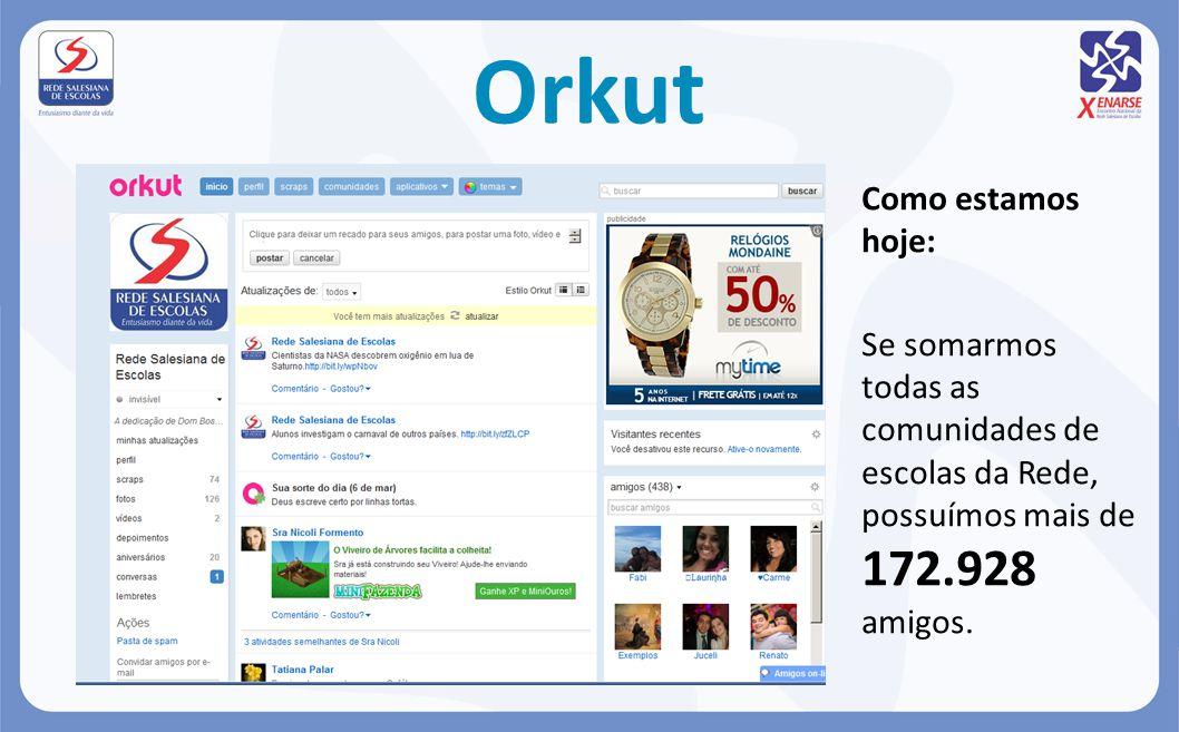 Orkut Como estamos hoje: Se somarmos todas as comunidades de escolas da Rede, possuímos mais de 172.928 amigos.