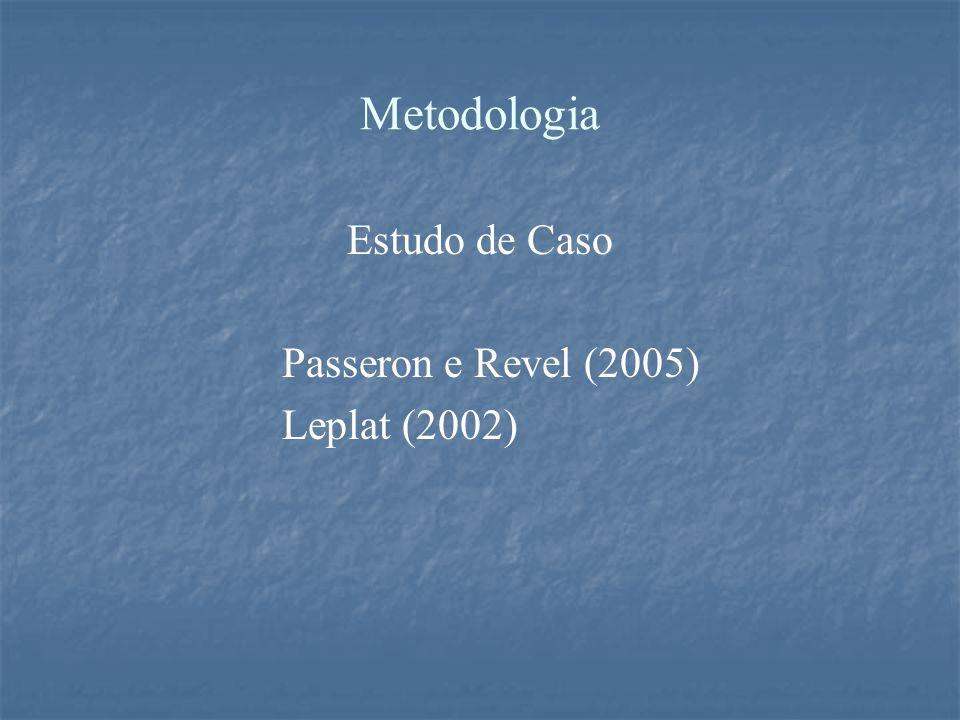 Metodologia Estudo de Caso Passeron e Revel (2005) Leplat (2002)
