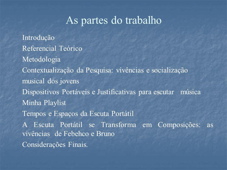 As partes do trabalho Introdução Referencial Teórico Metodologia Contextualização da Pesquisa: vivências e socialização musical dos jovens Dispositivo