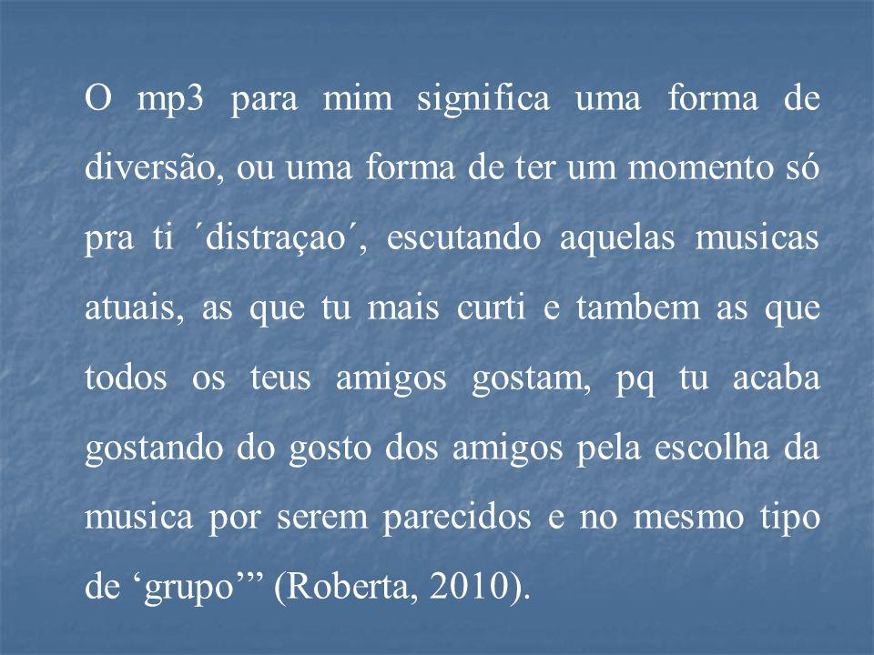 O mp3 para mim significa uma forma de diversão, ou uma forma de ter um momento só pra ti ´distraçao´, escutando aquelas musicas atuais, as que tu mais curti e tambem as que todos os teus amigos gostam, pq tu acaba gostando do gosto dos amigos pela escolha da musica por serem parecidos e no mesmo tipo de 'grupo' (Roberta, 2010).