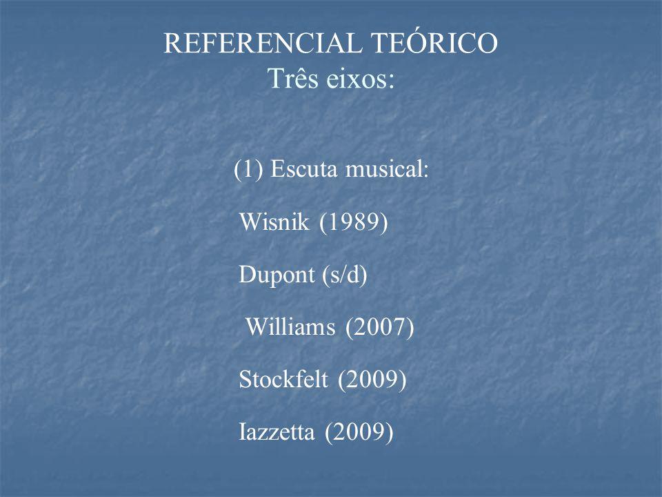 REFERENCIAL TEÓRICO Três eixos: (1) Escuta musical: Wisnik (1989) Dupont (s/d) Williams (2007) Stockfelt (2009) Iazzetta (2009)