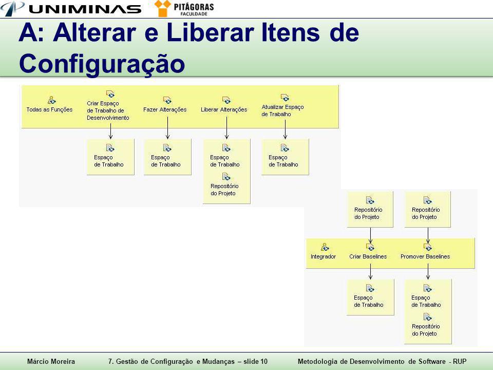 Márcio Moreira7. Gestão de Configuração e Mudanças – slide 10Metodologia de Desenvolvimento de Software - RUP A: Alterar e Liberar Itens de Configuraç