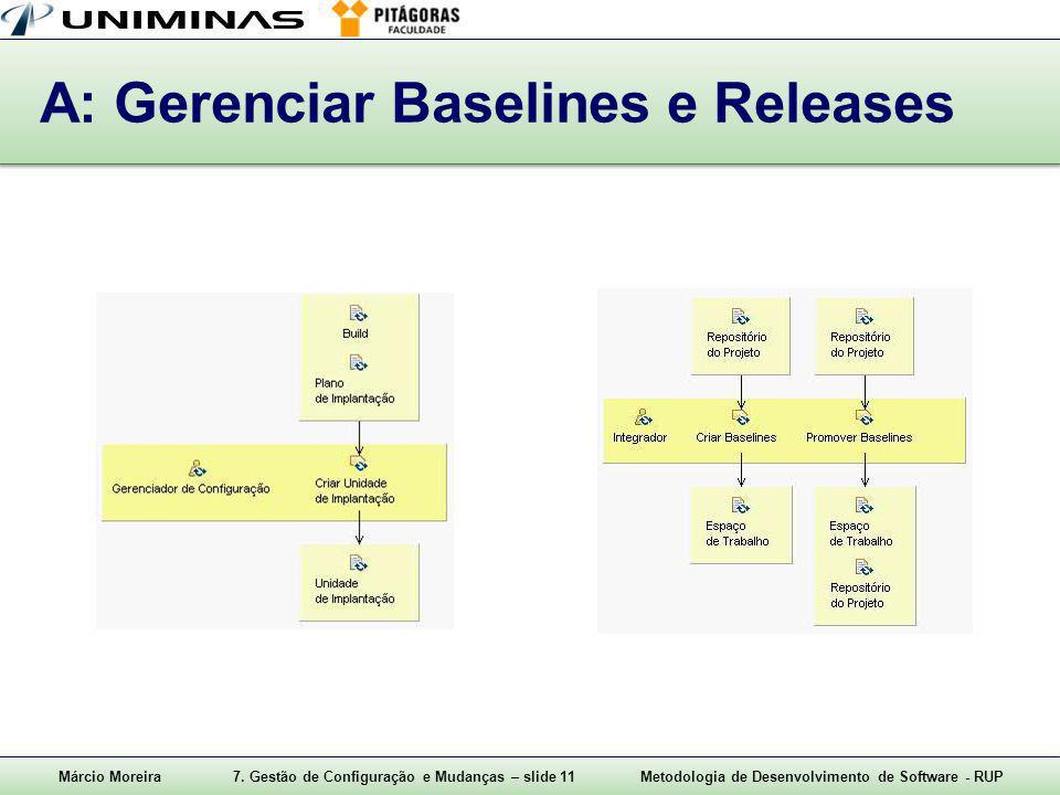 Márcio Moreira7. Gestão de Configuração e Mudanças – slide 11Metodologia de Desenvolvimento de Software - RUP A: Gerenciar Baselines e Releases
