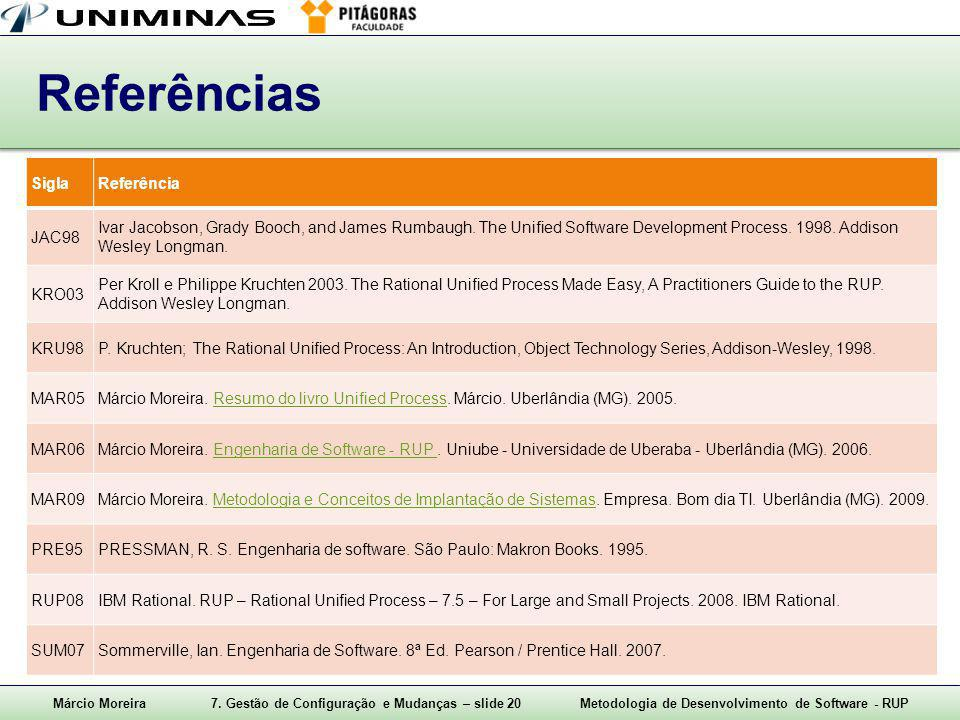 Márcio Moreira7. Gestão de Configuração e Mudanças – slide 20Metodologia de Desenvolvimento de Software - RUP Referências SiglaReferência JAC98 Ivar J