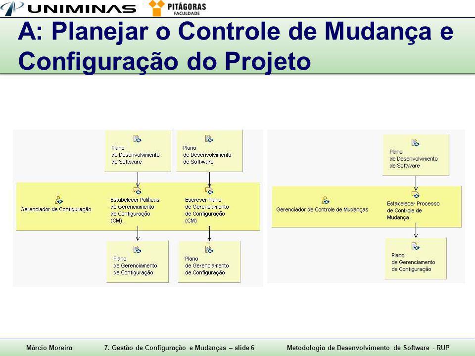 Márcio Moreira7. Gestão de Configuração e Mudanças – slide 6Metodologia de Desenvolvimento de Software - RUP A: Planejar o Controle de Mudança e Confi