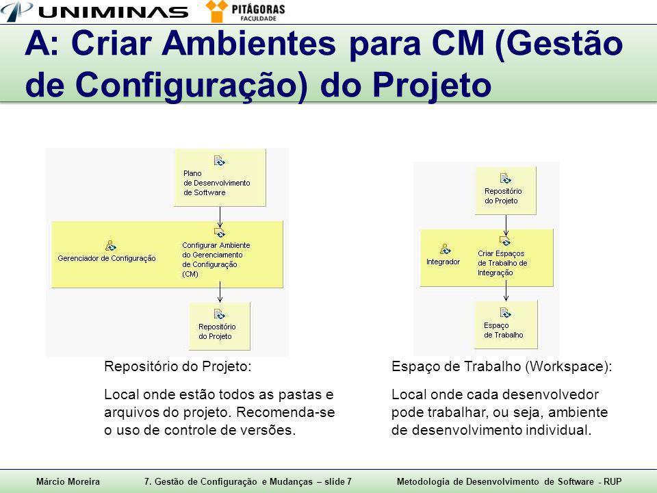 Márcio Moreira7. Gestão de Configuração e Mudanças – slide 7Metodologia de Desenvolvimento de Software - RUP A: Criar Ambientes para CM (Gestão de Con