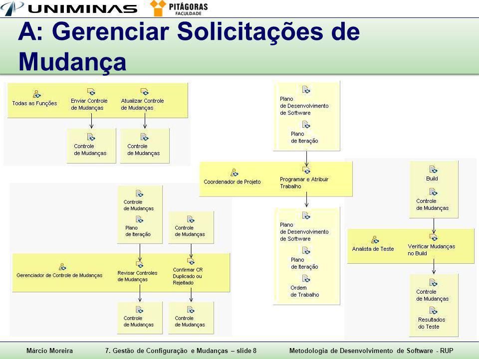 Márcio Moreira7. Gestão de Configuração e Mudanças – slide 8Metodologia de Desenvolvimento de Software - RUP A: Gerenciar Solicitações de Mudança