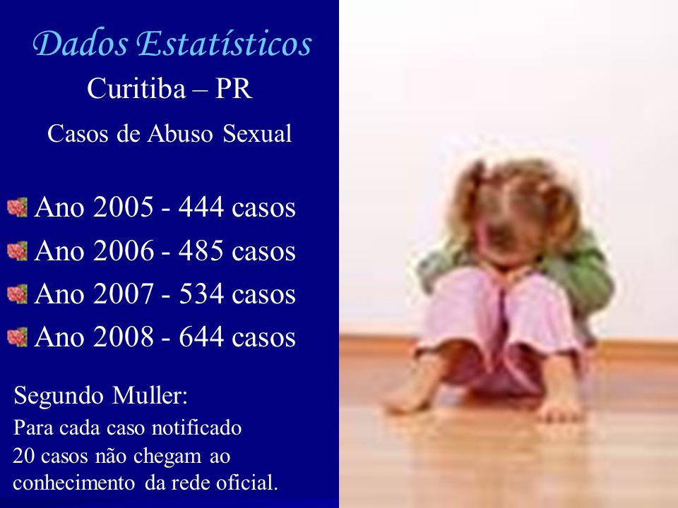 Dados Estatísticos Curitiba – PR Casos de Abuso Sexual Ano 2005 - 444 casos Ano 2006 - 485 casos Ano 2007 - 534 casos Ano 2008 - 644 casos Segundo Mul