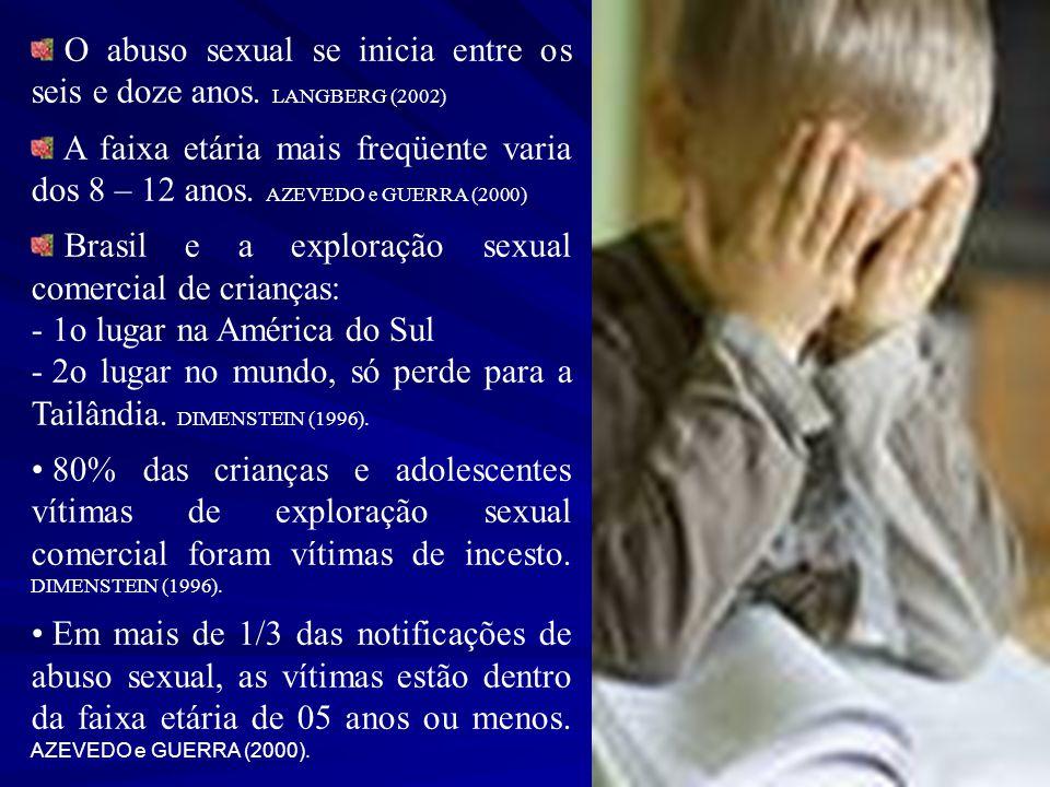 O abuso sexual se inicia entre os seis e doze anos. LANGBERG (2002) A faixa etária mais freqüente varia dos 8 – 12 anos. AZEVEDO e GUERRA (2000) Brasi