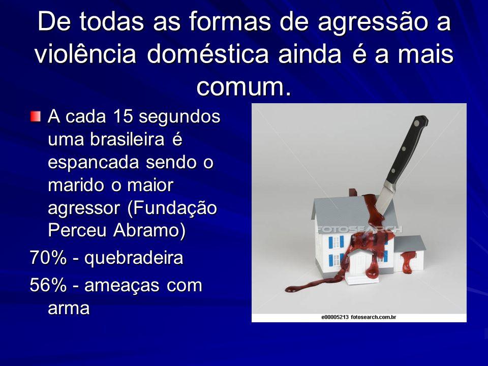 De todas as formas de agressão a violência doméstica ainda é a mais comum. A cada 15 segundos uma brasileira é espancada sendo o marido o maior agress