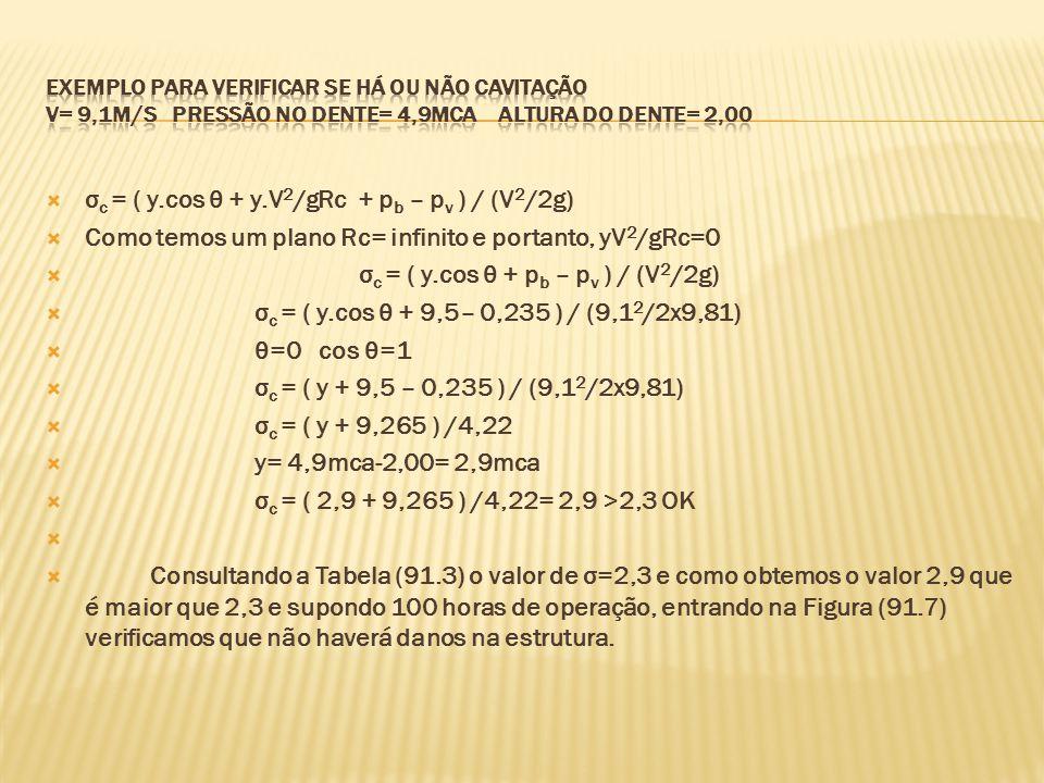  σ c = ( y.cos θ + y.V 2 /gRc + p b – p v ) / (V 2 /2g)  Como temos um plano Rc= infinito e portanto, yV 2 /gRc=0  σ c = ( y.cos θ + p b – p v ) /