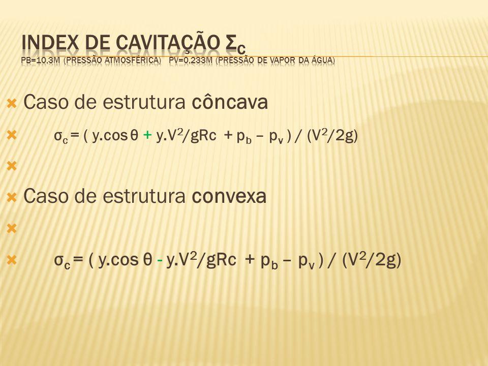  Caso de estrutura côncava  σ c = ( y.cos θ + y.V 2 /gRc + p b – p v ) / (V 2 /2g)   Caso de estrutura convexa   σ c = ( y.cos θ - y.V 2 /gRc +