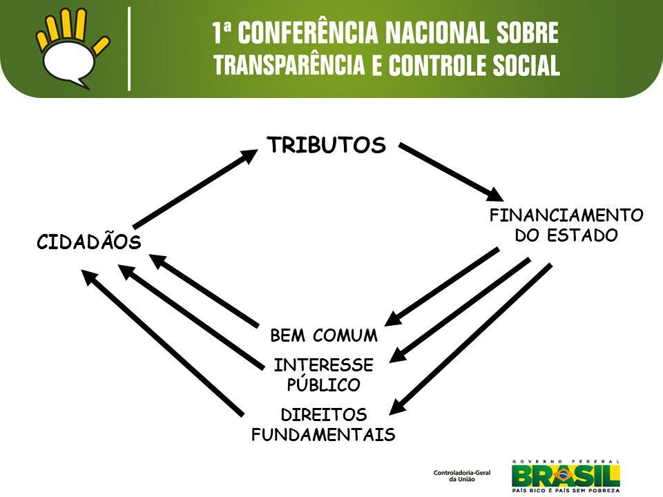 CIDADÃOS TRIBUTOS FINANCIAMENTO DO ESTADO BEM COMUM INTERESSE PÚBLICO DIREITOS FUNDAMENTAIS