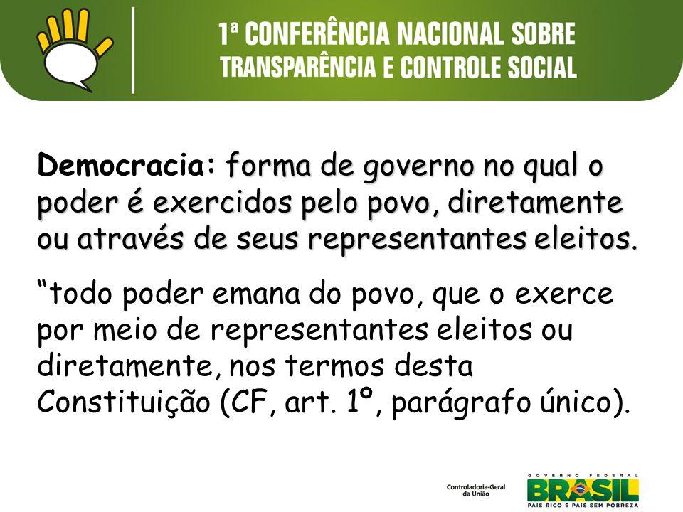 forma de governo no qual o poder é exercidos pelo povo, diretamente ou através de seus representantes eleitos. Democracia: forma de governo no qual o