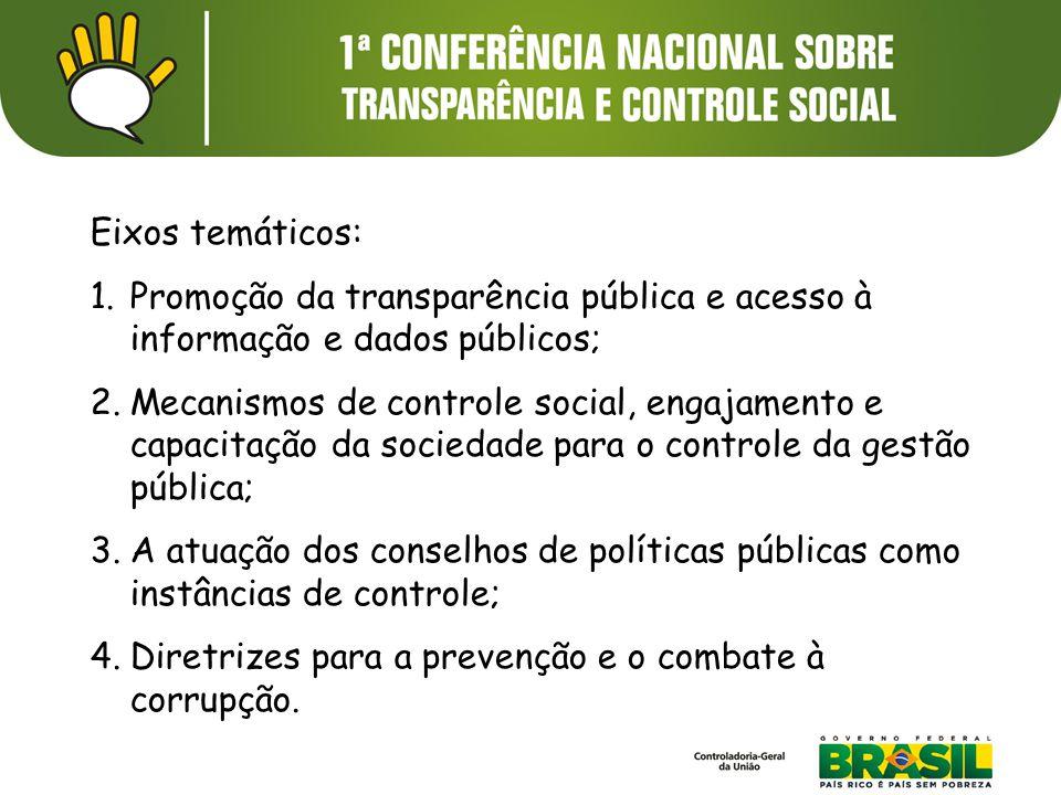 Eixos temáticos: 1.Promoção da transparência pública e acesso à informação e dados públicos; 2.Mecanismos de controle social, engajamento e capacitaçã