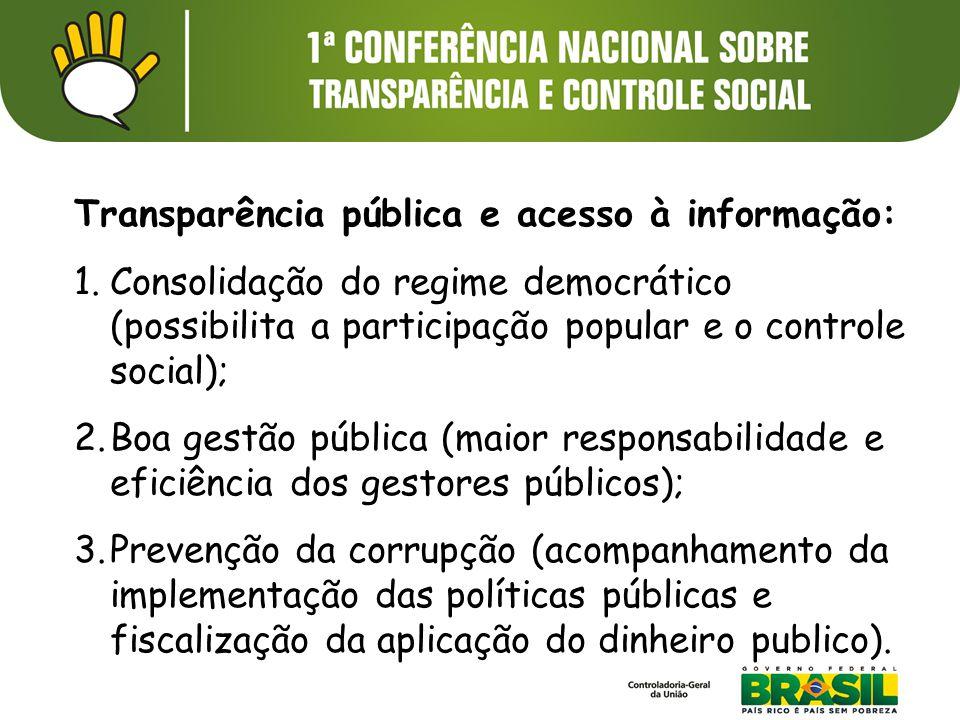 Transparência pública e acesso à informação: 1.Consolidação do regime democrático (possibilita a participação popular e o controle social); 2.Boa gest