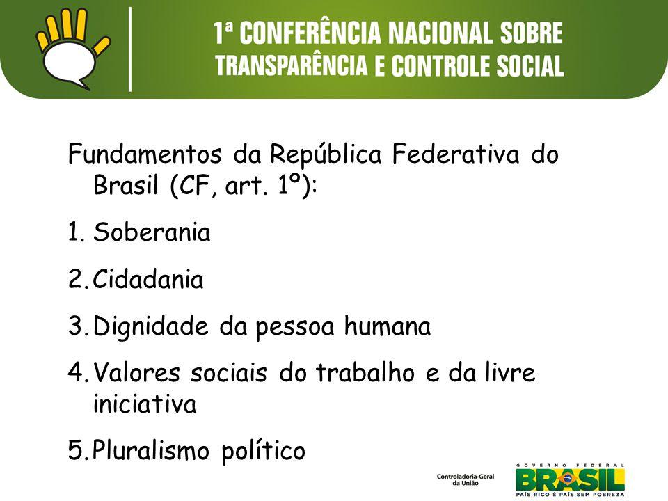 Fundamentos da República Federativa do Brasil (CF, art. 1º): 1.Soberania 2.Cidadania 3.Dignidade da pessoa humana 4.Valores sociais do trabalho e da l