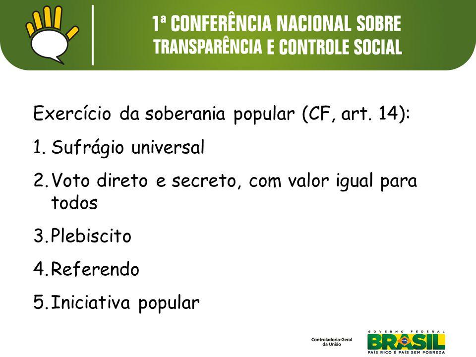 Exercício da soberania popular (CF, art. 14): 1.Sufrágio universal 2.Voto direto e secreto, com valor igual para todos 3.Plebiscito 4.Referendo 5.Inic