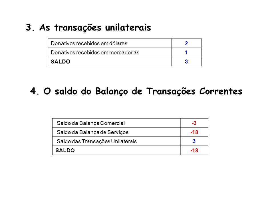 Investimentos diretos em equipamentos4 Empréstimos recebidos do exterior12 Empréstimos liquidados no vencimento (Amortizações)-3 SALDO13 5.