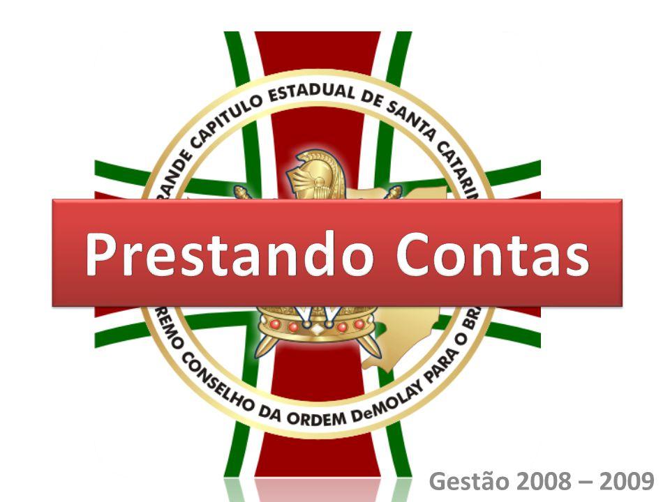Gestão 2008 – 2009