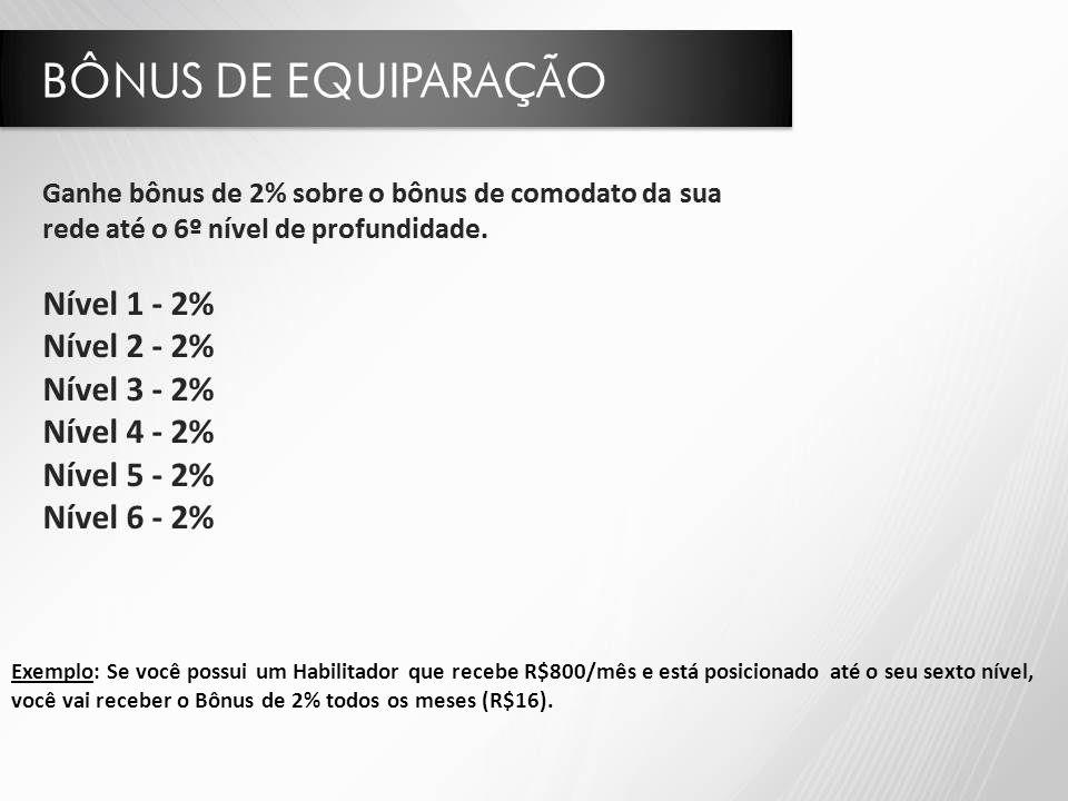 Exemplo: Se você possui um Habilitador que recebe R$800/mês e está posicionado até o seu sexto nível, você vai receber o Bônus de 2% todos os meses (R$16).