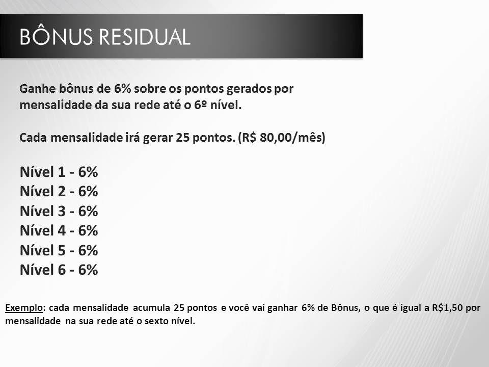 Exemplo: cada mensalidade acumula 25 pontos e você vai ganhar 6% de Bônus, o que é igual a R$1,50 por mensalidade na sua rede até o sexto nível.