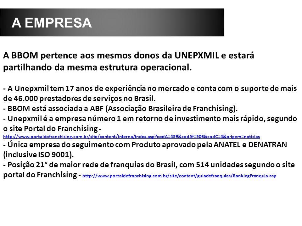 A EMPRESA A BBOM pertence aos mesmos donos da UNEPXMIL e estará partilhando da mesma estrutura operacional.