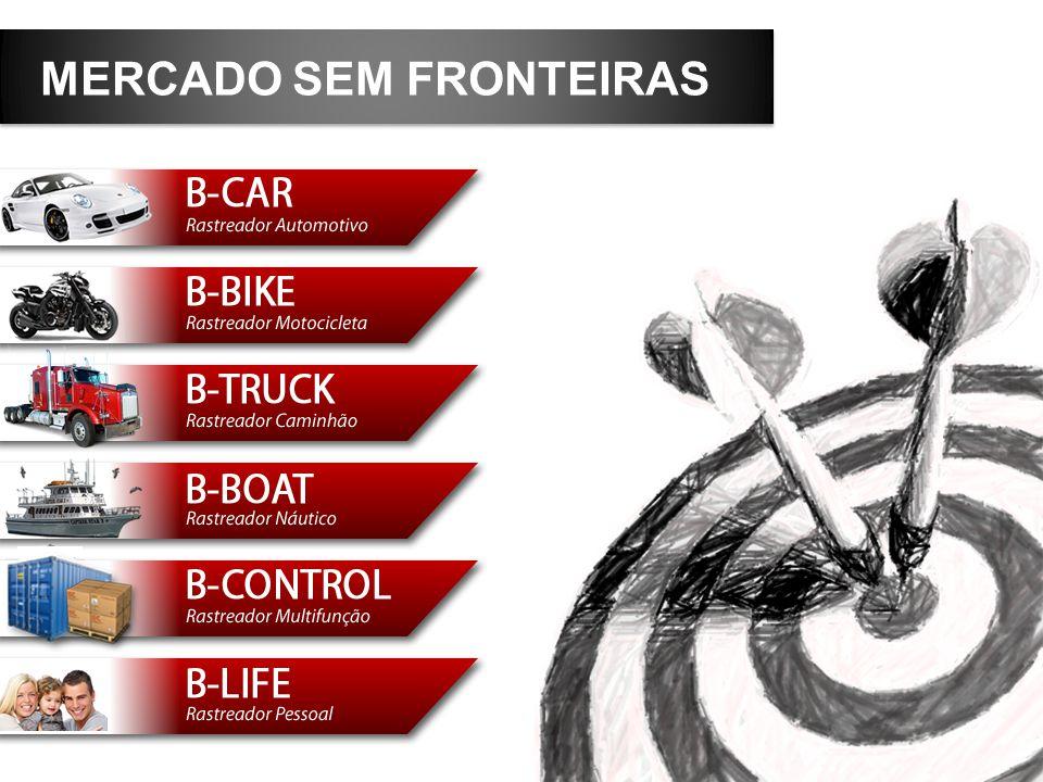 MERCADO SEM FRONTEIRAS