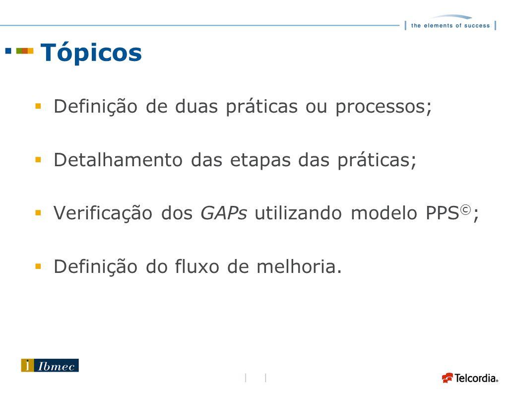 Definição de duas práticas ou processos: Revisão periódica de Projetos (TG) e Lições aprendidas (LL)