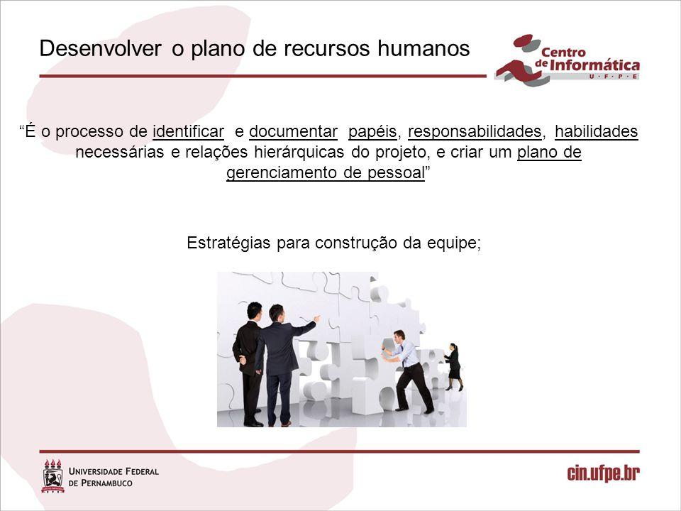 Desenvolver o plano de recursos humanos É o processo de identificar e documentar papéis, responsabilidades, habilidades necessárias e relações hierárquicas do projeto, e criar um plano de gerenciamento de pessoal Estratégias para construção da equipe;