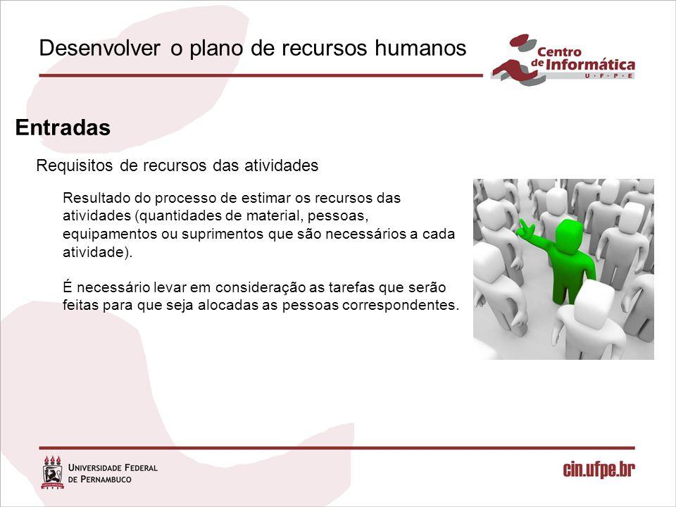 Desenvolver o plano de recursos humanos Requisitos de recursos das atividades Entradas Resultado do processo de estimar os recursos das atividades (quantidades de material, pessoas, equipamentos ou suprimentos que são necessários a cada atividade).