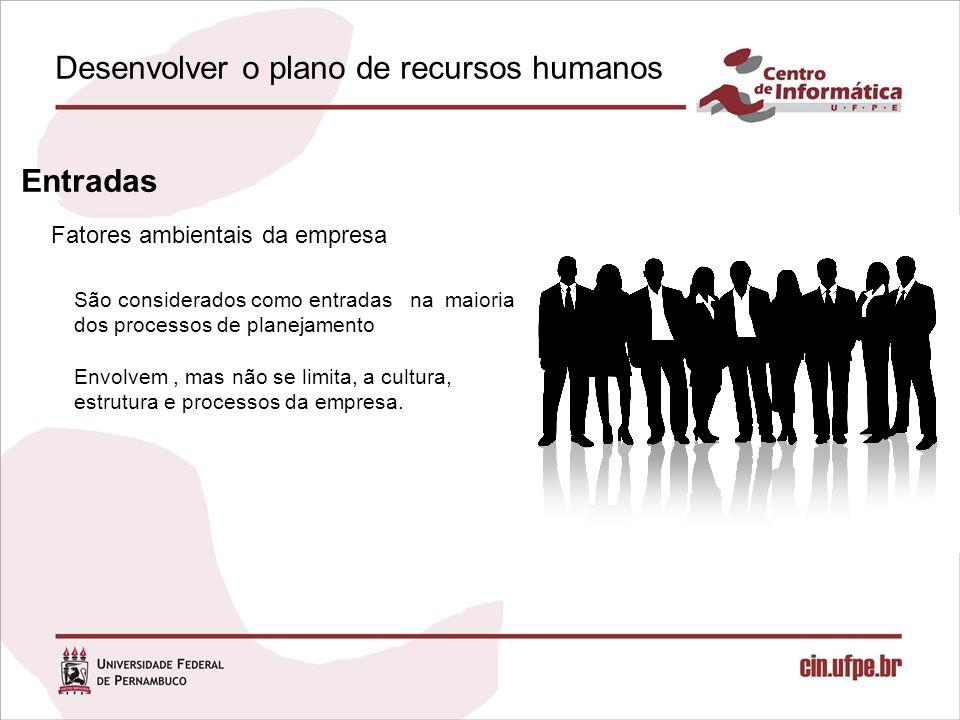 Fatores ambientais da empresa Desenvolver o plano de recursos humanos Entradas São considerados como entradas na maioria dos processos de planejamento Envolvem, mas não se limita, a cultura, estrutura e processos da empresa.