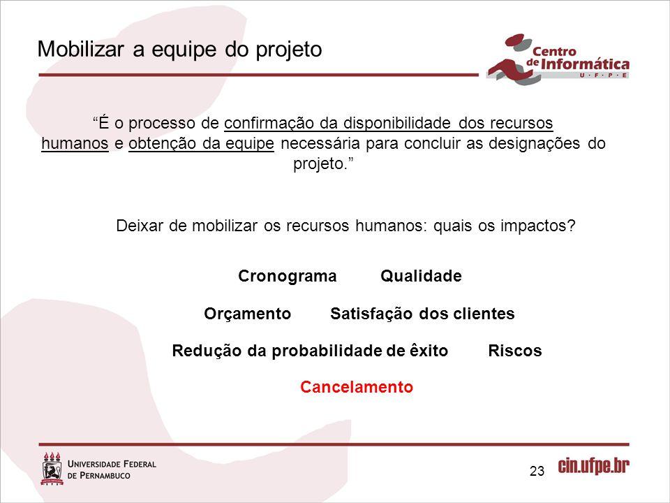 23 É o processo de confirmação da disponibilidade dos recursos humanos e obtenção da equipe necessária para concluir as designações do projeto. Deixar de mobilizar os recursos humanos: quais os impactos.