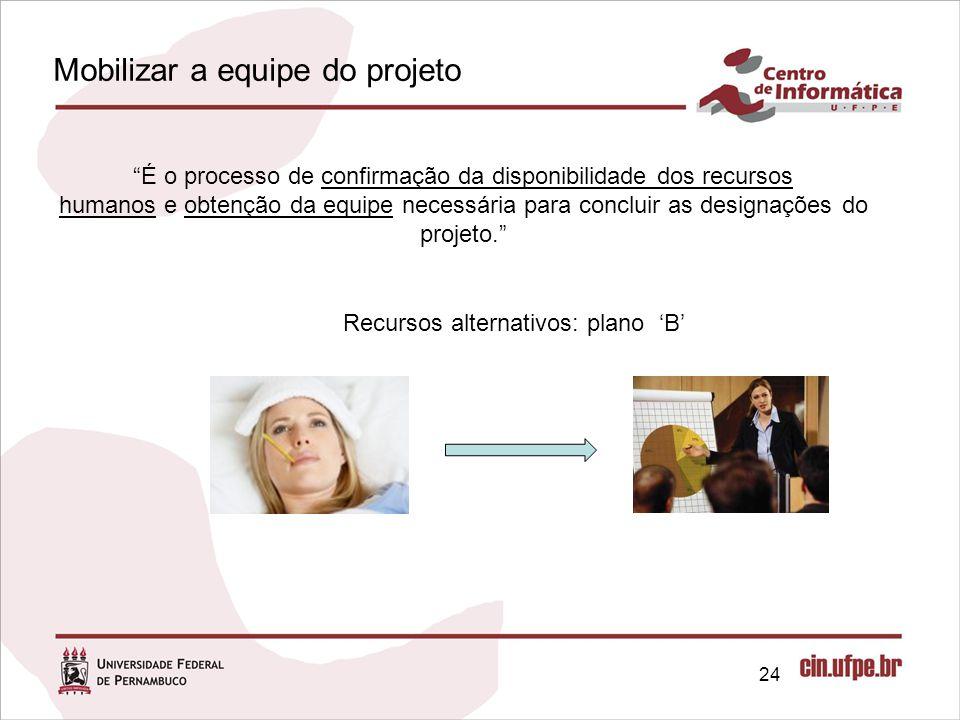 24 É o processo de confirmação da disponibilidade dos recursos humanos e obtenção da equipe necessária para concluir as designações do projeto. Recursos alternativos: plano 'B' Mobilizar a equipe do projeto