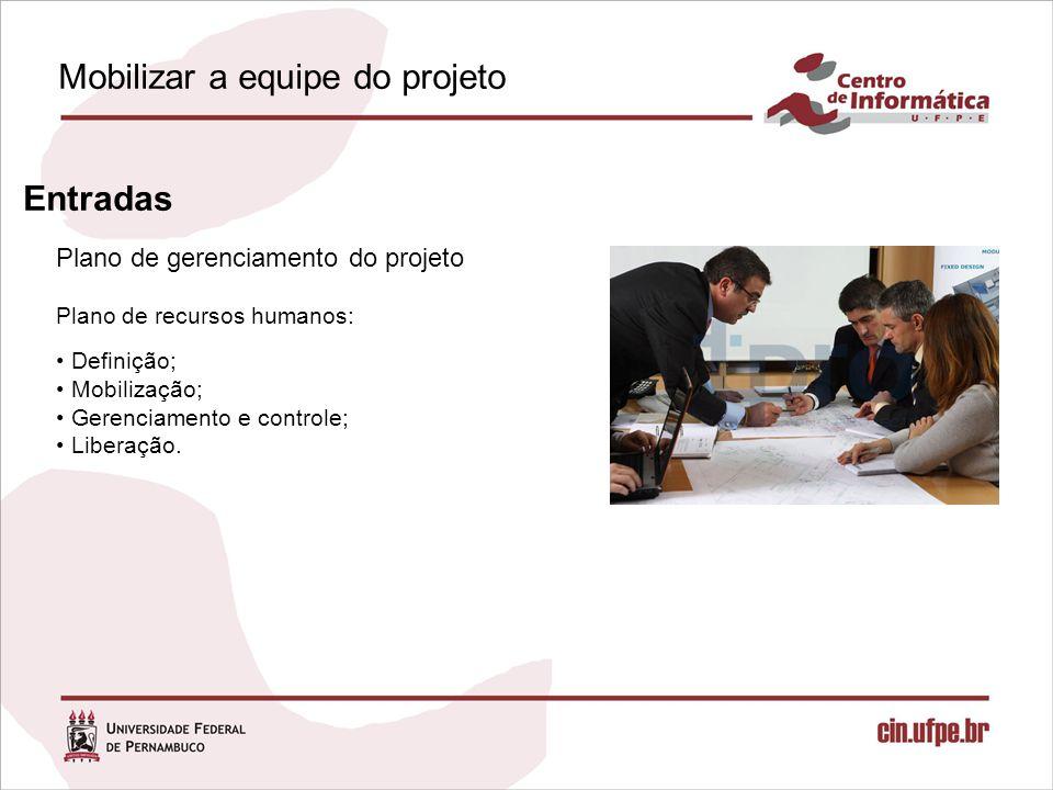 Plano de gerenciamento do projeto Entradas Plano de recursos humanos: Definição; Mobilização; Gerenciamento e controle; Liberação.