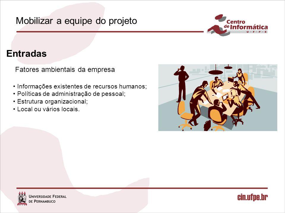 Fatores ambientais da empresa Entradas Informações existentes de recursos humanos; Políticas de administração de pessoal; Estrutura organizacional; Local ou vários locais.