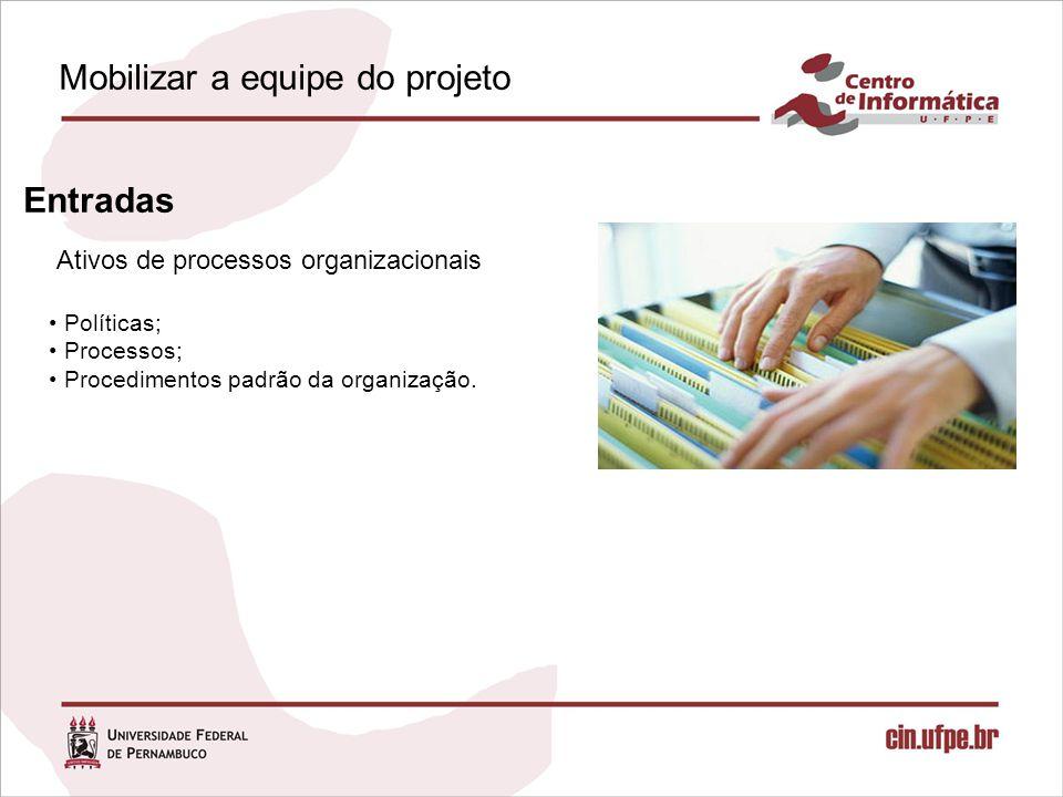 Ativos de processos organizacionais Entradas Políticas; Processos; Procedimentos padrão da organização.