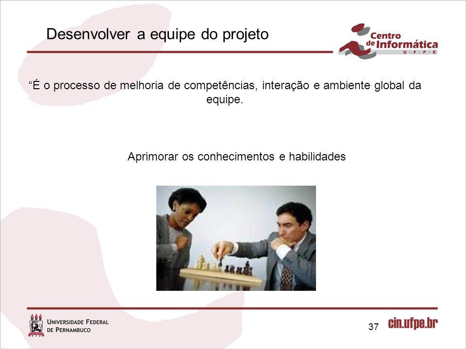 37 É o processo de melhoria de competências, interação e ambiente global da equipe.