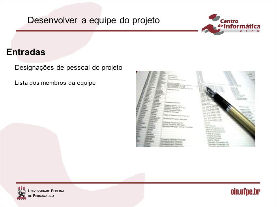 Designações de pessoal do projeto Entradas Lista dos membros da equipe Desenvolver a equipe do projeto