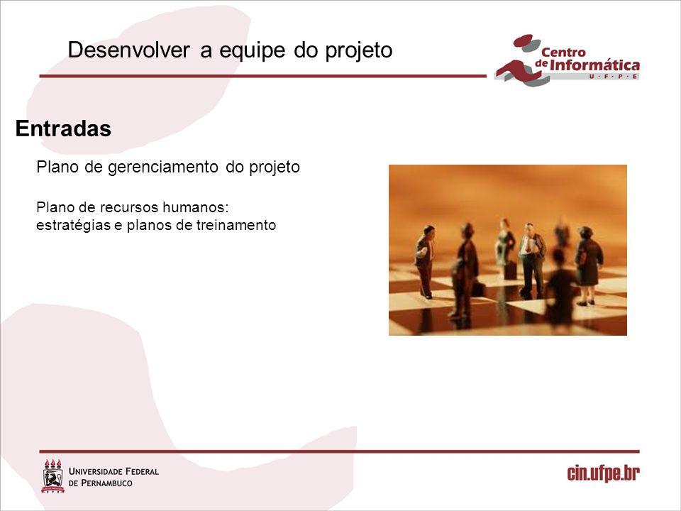 Plano de gerenciamento do projeto Entradas Plano de recursos humanos: estratégias e planos de treinamento Desenvolver a equipe do projeto