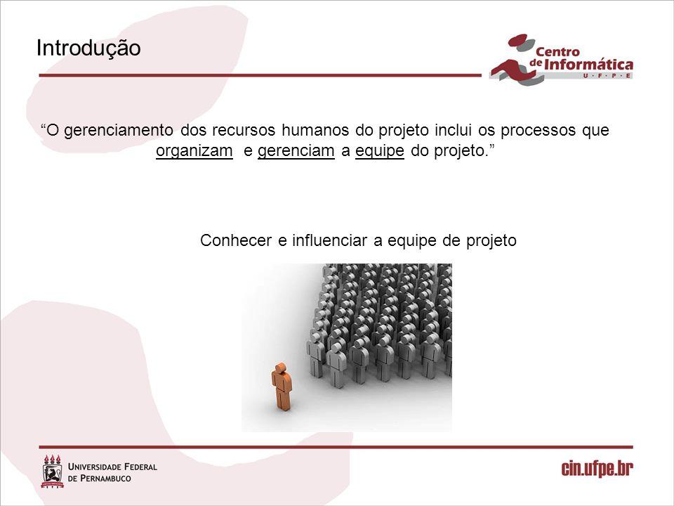 Introdução O gerenciamento dos recursos humanos do projeto inclui os processos que organizam e gerenciam a equipe do projeto. Conhecer e influenciar a equipe de projeto