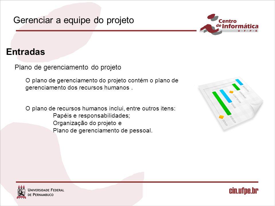Plano de gerenciamento do projeto Entradas O plano de gerenciamento do projeto contém o plano de gerenciamento dos recursos humanos.