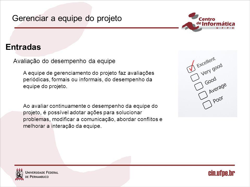 Avaliação do desempenho da equipe Entradas A equipe de gerenciamento do projeto faz avaliações periódicas, formais ou informais, do desempenho da equipe do projeto.