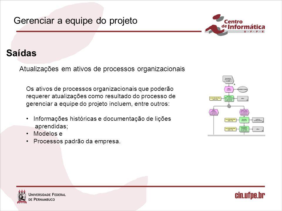 Atualizações em ativos de processos organizacionais Saídas Os ativos de processos organizacionais que poderão requerer atualizações como resultado do processo de gerenciar a equipe do projeto incluem, entre outros: Informações históricas e documentação de lições aprendidas; Modelos e Processos padrão da empresa.