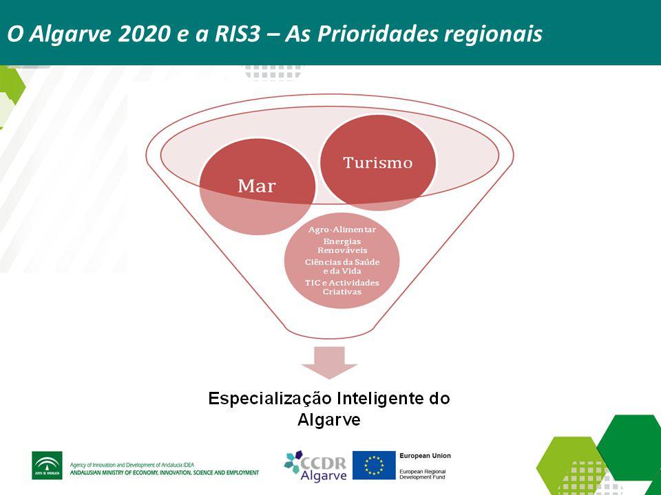 O Algarve 2020 e a RIS3 – As Prioridades regionais