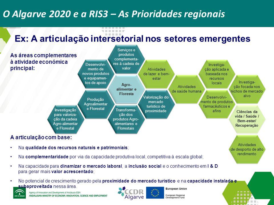O Algarve 2020 e a RIS3 – As Prioridades regionais Ex: A articulação intersetorial nos setores emergentes A articulação com base: Na qualidade dos rec
