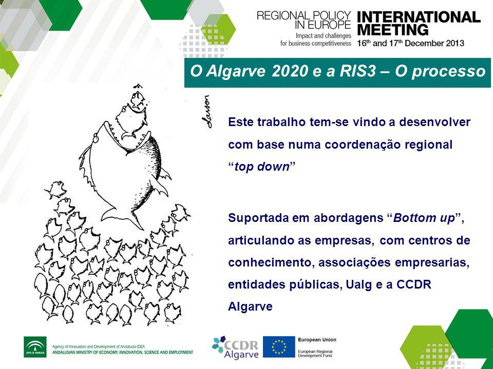 O Algarve 2020 e a RIS3 – O processo Reuniões 120 convites8 Reuniões PME S Líder PME S Excelência Empresas COTEC Promotores do SI Inovação Promotores do SI I&DT Centros de Investigação Entidades Públicas Associações Empresariais 106 entidades Contributos RIS3 Regional Plano Regional de Inovação