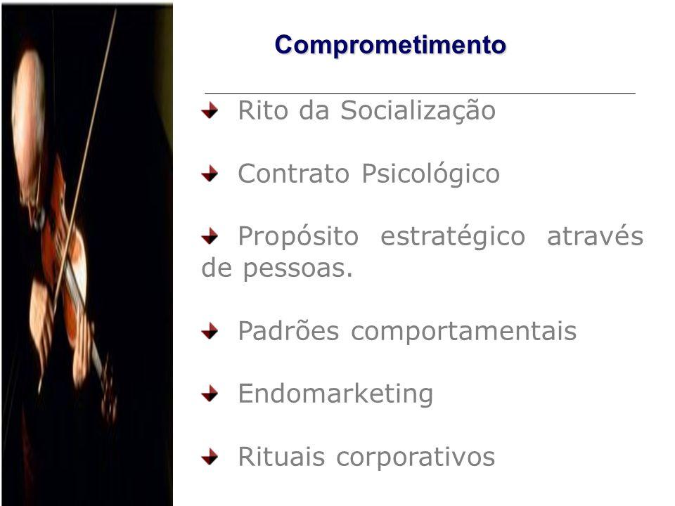 Comprometimento Rito da Socialização Contrato Psicológico Propósito estratégico através de pessoas.
